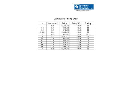 Stamey Lots Pricing Sheet