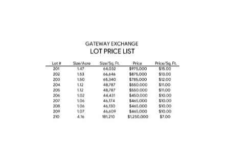 Lot-Prices-for-Marketing-nov-update