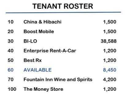 Tenant Roster