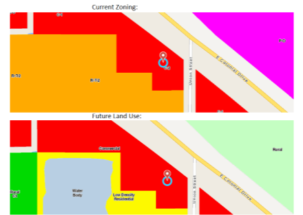 Current Zoning and Future Land Use